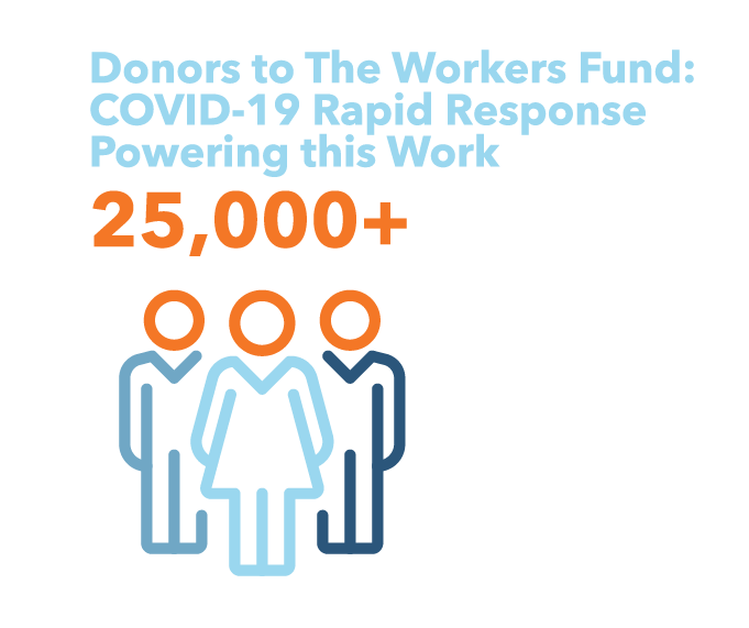 TWF-2021-overview-donors-681x571
