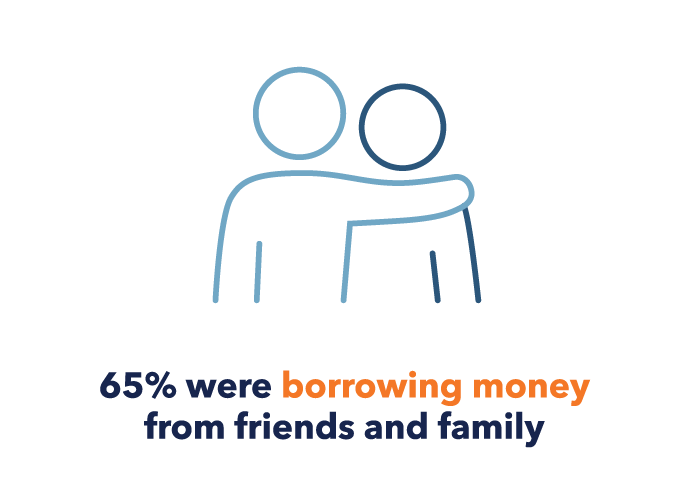 TWF-what-we-learned-borrowing-money-681x481